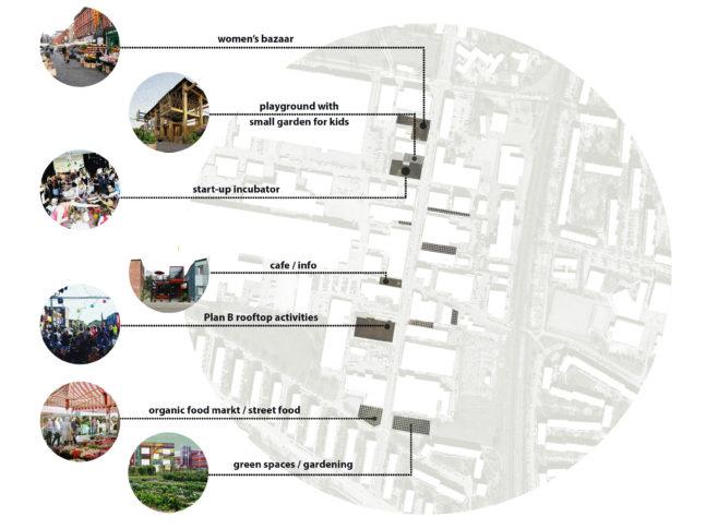 Studenters syn på stadsplanering